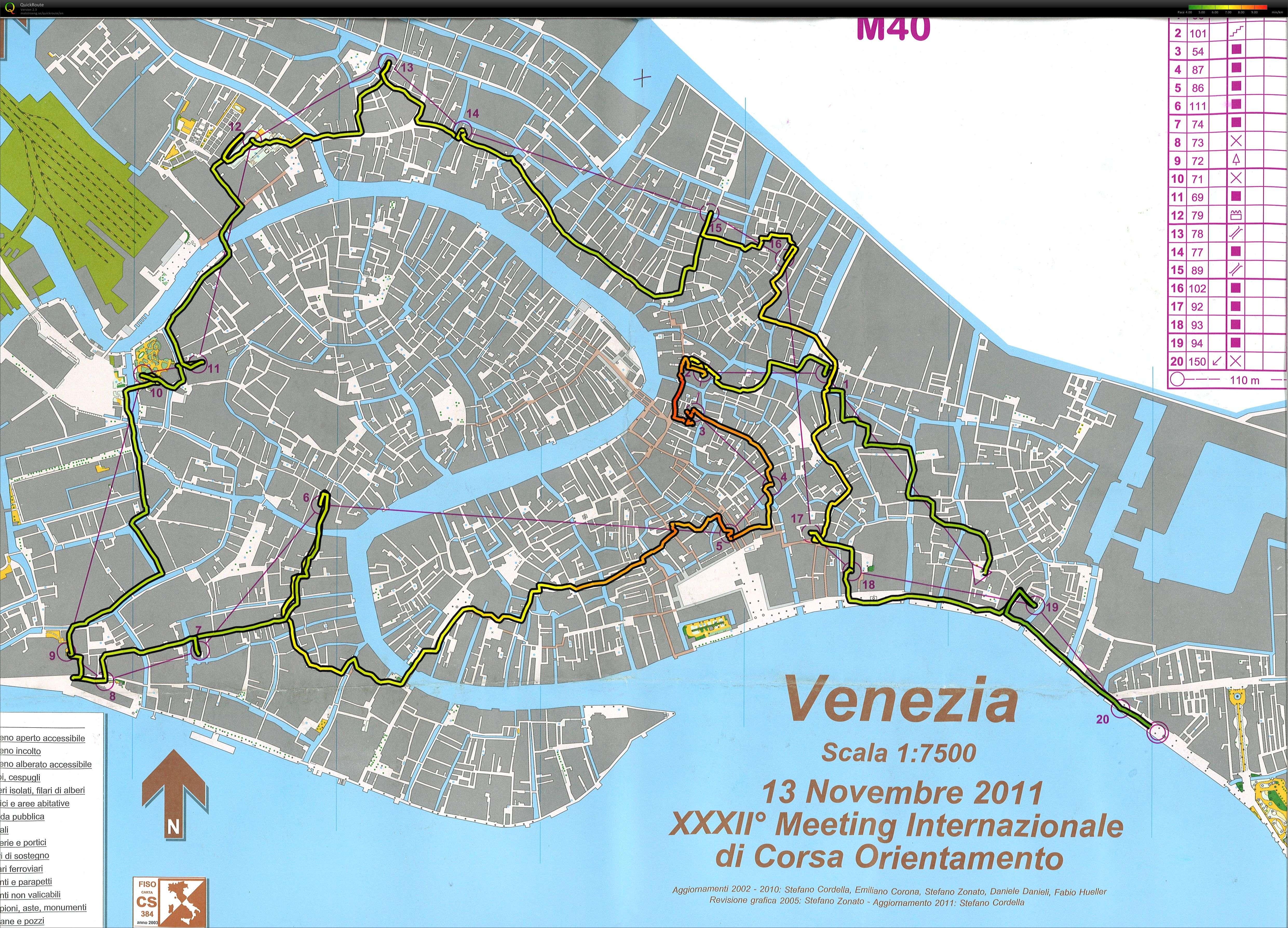 Žoharov footprint na 32. MOV (Venezia 2011)